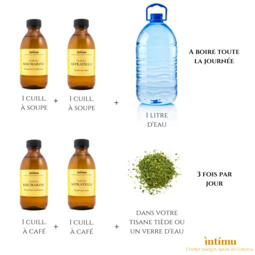 Réalisez votre cure détox grâce aux hydrolats de romarin et genévrier